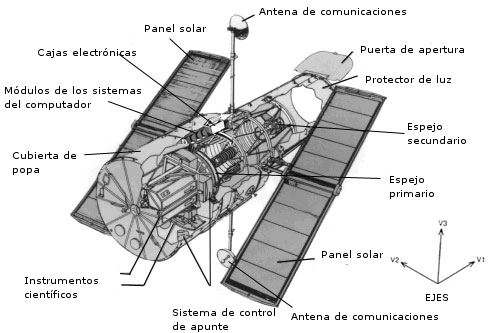 Hubble Telescopio Para Colorear - Pics about space